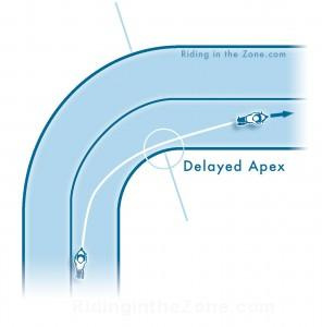 A delayed apex requires a delayed, quick turn-in.